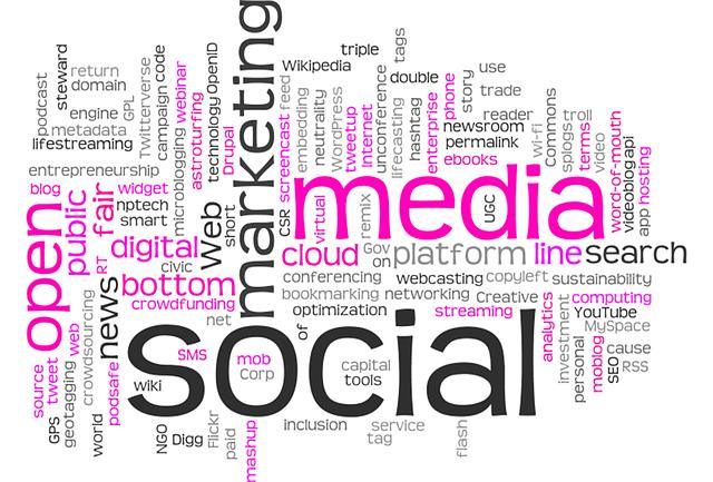 Funkcjonalna komunikacja marketingowa i reklama w Internecie.
